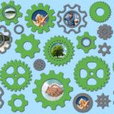 15 passi verso la riconversione green: 4° passo – il processo produttivo